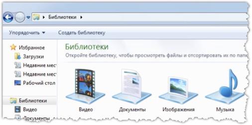Стандартные библиотеки Windows