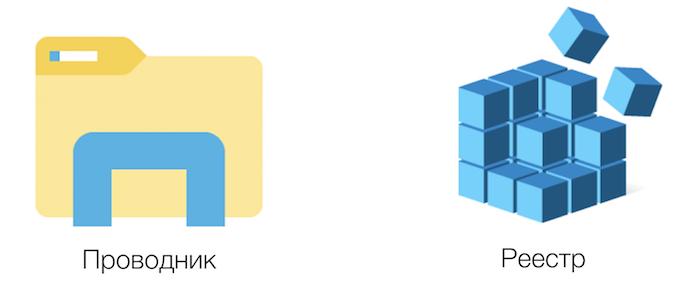 Перенос рабочего стола с помощью реестра Windows и Проводника