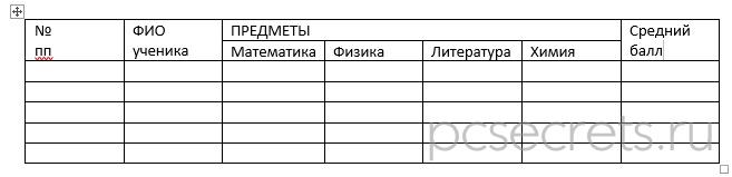Таблицы Word