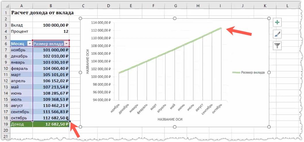Изменение диапазона данных, отображаемых на графике