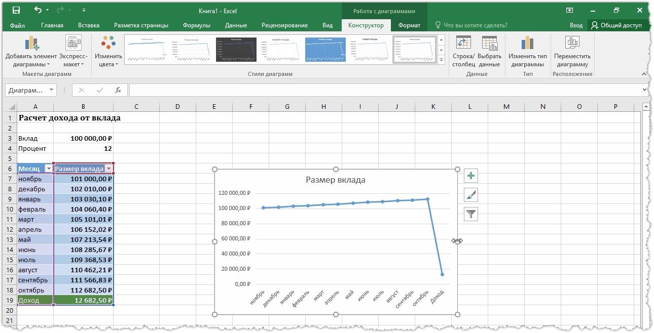 Диаграмма на листе Excel