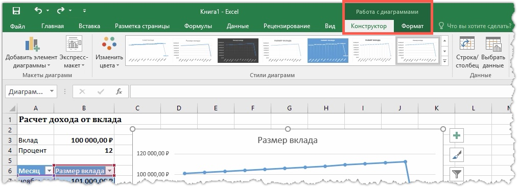 Контекстные вкладки по работе с диаграммами
