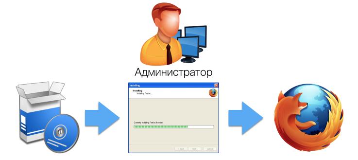 Установка программ