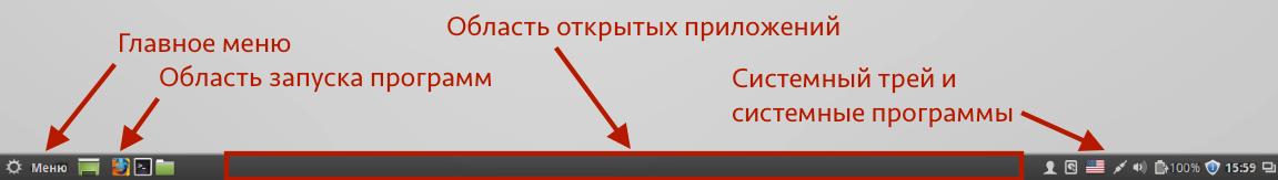 Управляющая панель Линукс