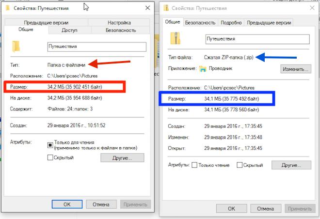 Размеры папки и zip архива
