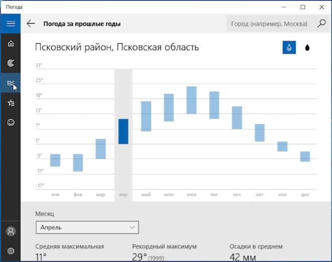 Погода Windows статистика за период