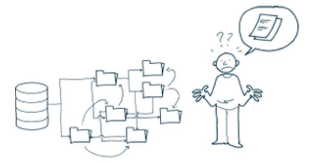 оптимизация данных на пк